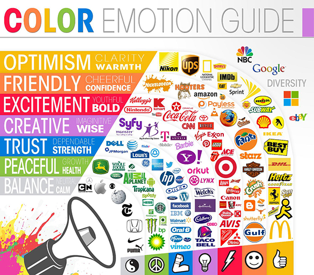 Emotions raised by different colors